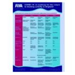 https://www.rya.org.uk/SiteCollectionDocuments/Newsletters/Covid%2019%20Roadmap%20-%20Boating%20Return.pdf